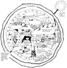 global warming coloring pages funycoloring