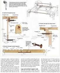 Drafting Table Plans Pix For Wood Drafting Table Plans Artistic Woodworking