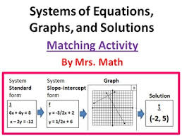 systems of equations graphs and solutions matching activity mrs