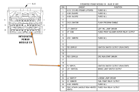 2005 pacifica bcm wiring diagram 2005 chrysler pacifica amp bypass
