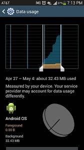android os using data android os background data use at t canadian bell rogers