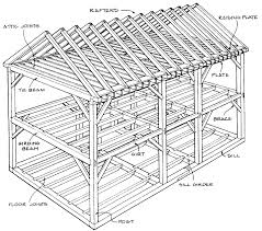 Two Story Shed Plans Pin By Carla França On Houses Timber Frame Joints Pinterest House