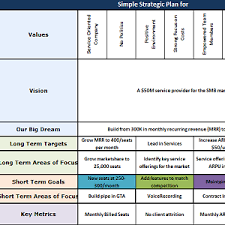 key account template strategic plan in excel format business templates