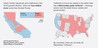 california versus trump get ready to rumble with lesson plan