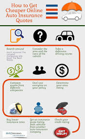 how to get er car insurance quote