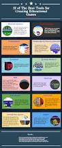 pin by educators technology on free technology for educators