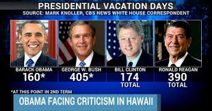 Vacation Obama Compared To Past Presidents Obama Takes Few Vacations Cbs News