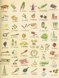 vocabulaire de la cuisine khoo la cuisine khoo khoo
