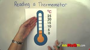 reading a thermometer math lesson for 1st 2nd 3rd grade kids