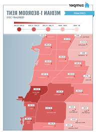 average rent for one bedroom apartment in chicago chicago rent prices by neighborhood this february exceptional