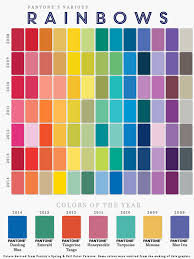 pantone color palettes pantone colors over the years semicolyn