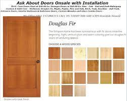 Fir Doors Interior Door Slabs Onsale Honolulu Slab Door Store
