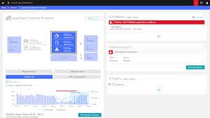 application monitoring dynatrace apm glossary