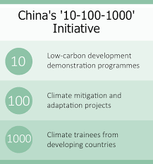 China Makes Carbon Pledge Ahead Of Climate Change China Upgrades Climate Aid To The Global South China Dialogue