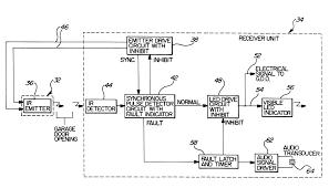 overhead door wiring diagram