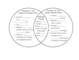 civics federalism venn diagram division of power by the wright