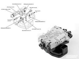 100 wiring diagram kamera mundur cctvspot blog jual beli