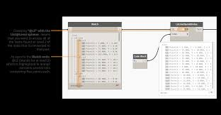 introducing list level working with lists made easier dynamo bim