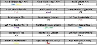 1999 isuzu rodeo radio wiring diagram wiring diagrams