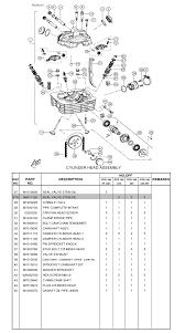 tvs apache wiring kit price tvs apache wiring kit price u2022 sharedw org