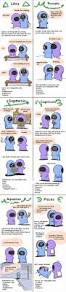 Colors Of The Zodiac by 178 Best Zodiac Images On Pinterest Aquarius Zodiac Signs And