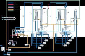 evaporators dairy processing handbook