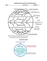 05 ls note taking worksheet for atmospheric circulation