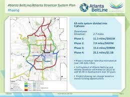 Atlanta Bypass Map by Dc Streetcar U2014 Urbancincy