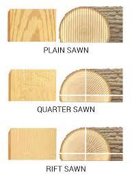 quarter sawn oak kitchen cabinets are oak cabinets a comeback superior cabinets