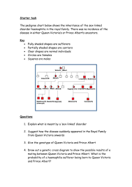 pedigree analysis worksheet by srobinson6522 teaching resources