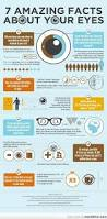 90 best coa ophthalmology images on pinterest eye facts