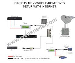 directv home wiring diagram directv wiring diagrams instruction
