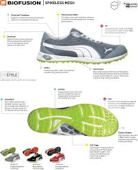 Most Comfortable Spikeless Golf Shoes Puma Biofusion Spikeless Mesh Golf Shoes Igolfreviews
