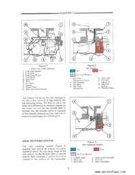 wiring diagram for ford 3910 diesel tractor u2013 the wiring diagram