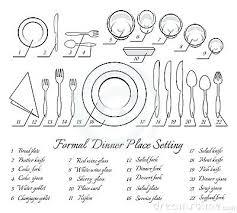 Formal Table Settings Proper Dinner Setting Formal Table Settings Formal Table Setting