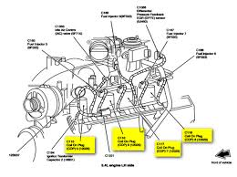f150 5 4 engine cooling system diagram f150 5 4 vs 5 0 wiring