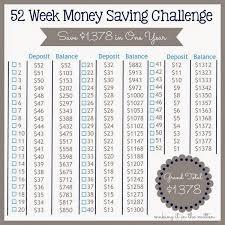 Saving Spreadsheet 52 Week Savings Plan Spreadsheet Spreadsheets