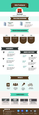 Resume Infographic Template 4 Templates For Infographic Resumes Career Sherpa