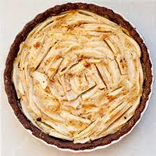 20 gluten free thanksgiving desserts