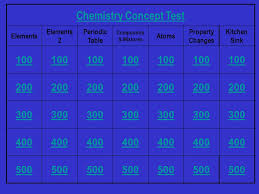 chemistry concept test elements elements 2 periodic table