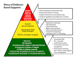 multi tiered systems of support mtss