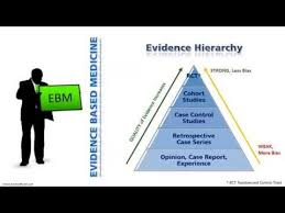 the importance of evidence based medicine