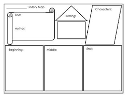 differentiated story map organizers story elements u0026 retelling