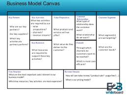 business cost model template templates resume examples lbar5rqywo
