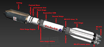 8k82k aka proton oldd in ussr v 0 5 12 05 14 page 2 add
