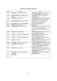Report Essay Format English Essay Spm Speech