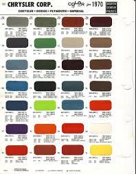 chart pearl automotive paint color chart