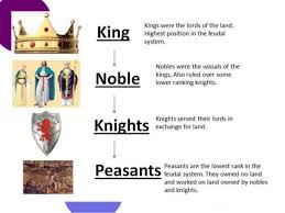 feudalism and manorialism