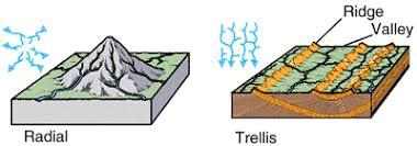 What Is Trellis Drainage Pattern River Drainage Patterns U0026 Erosion Processes Iasmania Civil