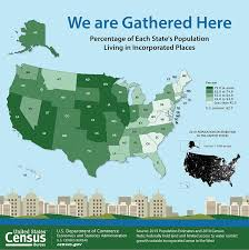 Small Country Towns In America U S Cities Home To 62 7 Of Population But Comprise 3 5 Of Land Area